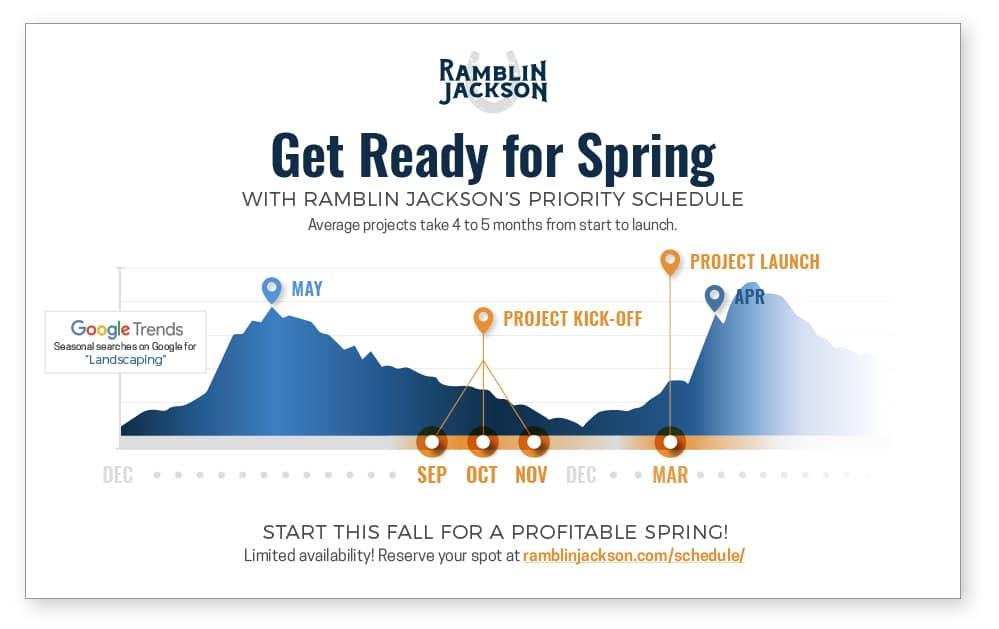 RamblinJackson_GetReadyForSpring_infograpic_FINAL